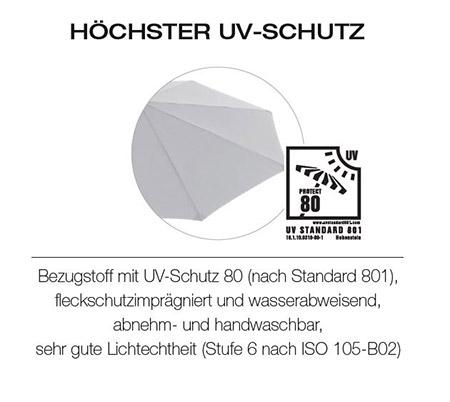 Knirps Sonnenschirm mit UV-Schutz