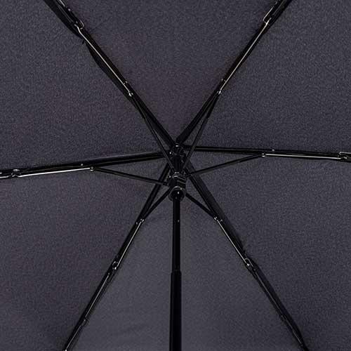 Knirps Regenschirm US.050 Innenansicht