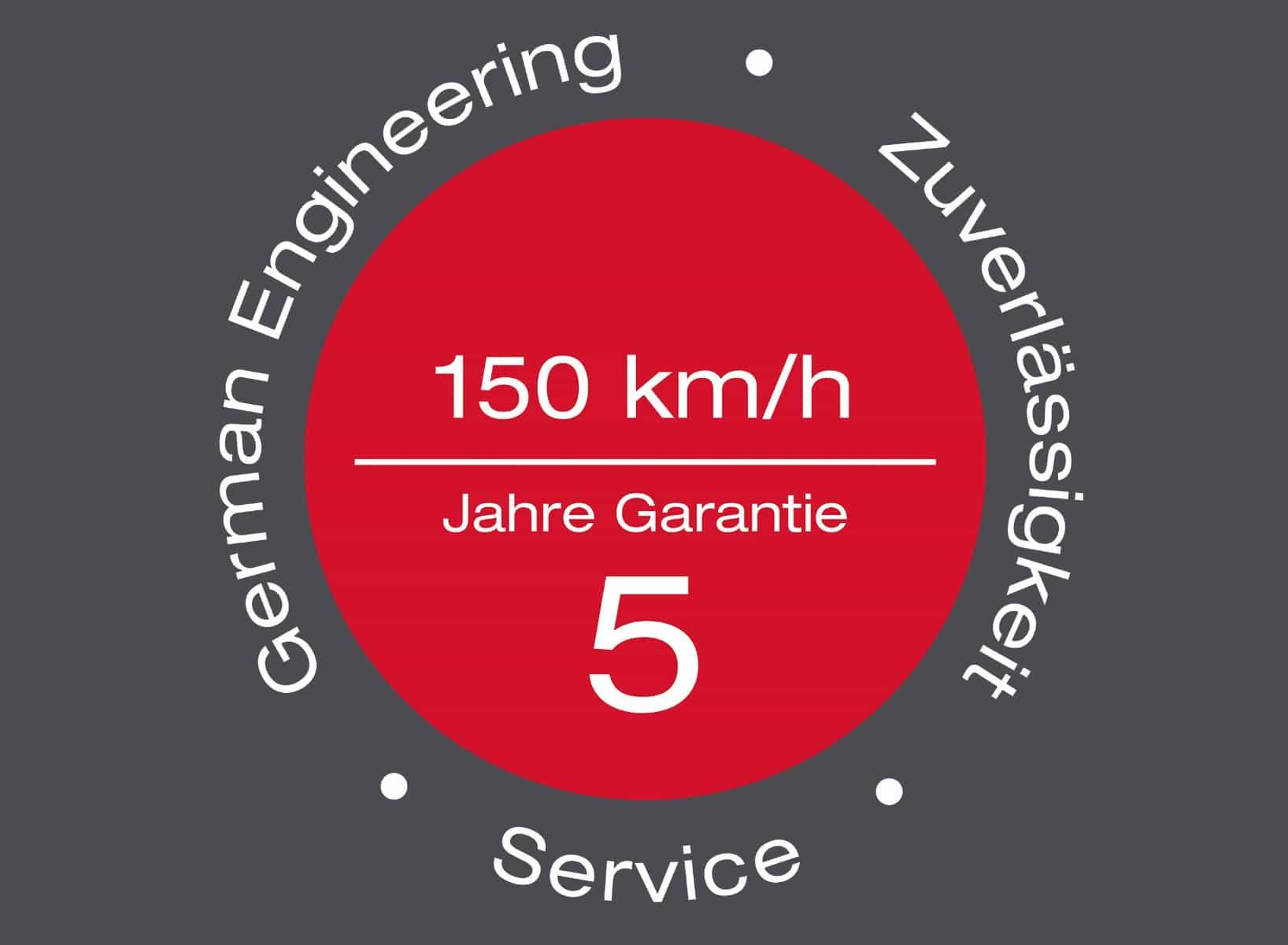 Knirps-Herbst-Kampagne_5-Jahre-Garantie-Windgeschwindigkeit-