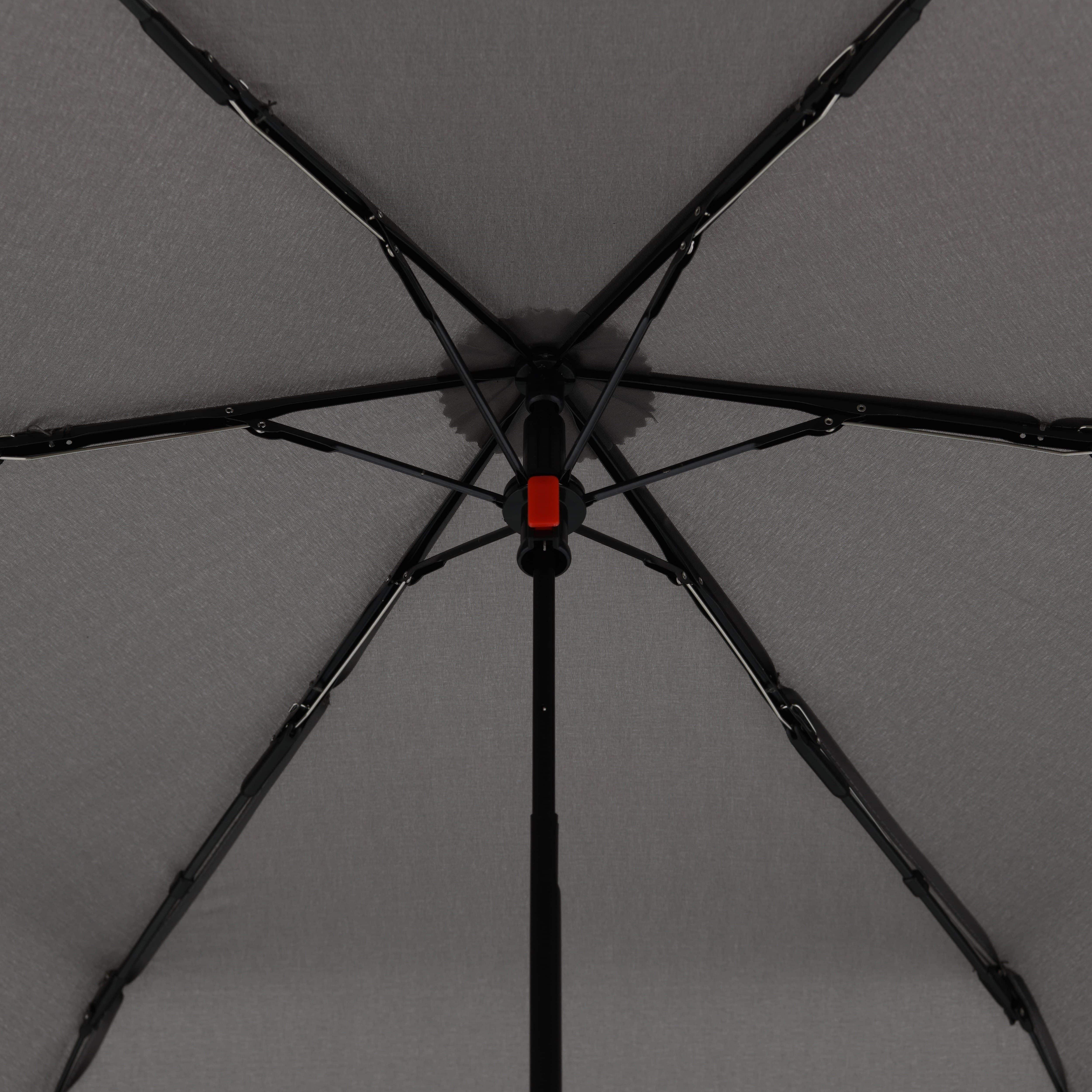 Knirps Umbrella C.050 medium manual - foto 7