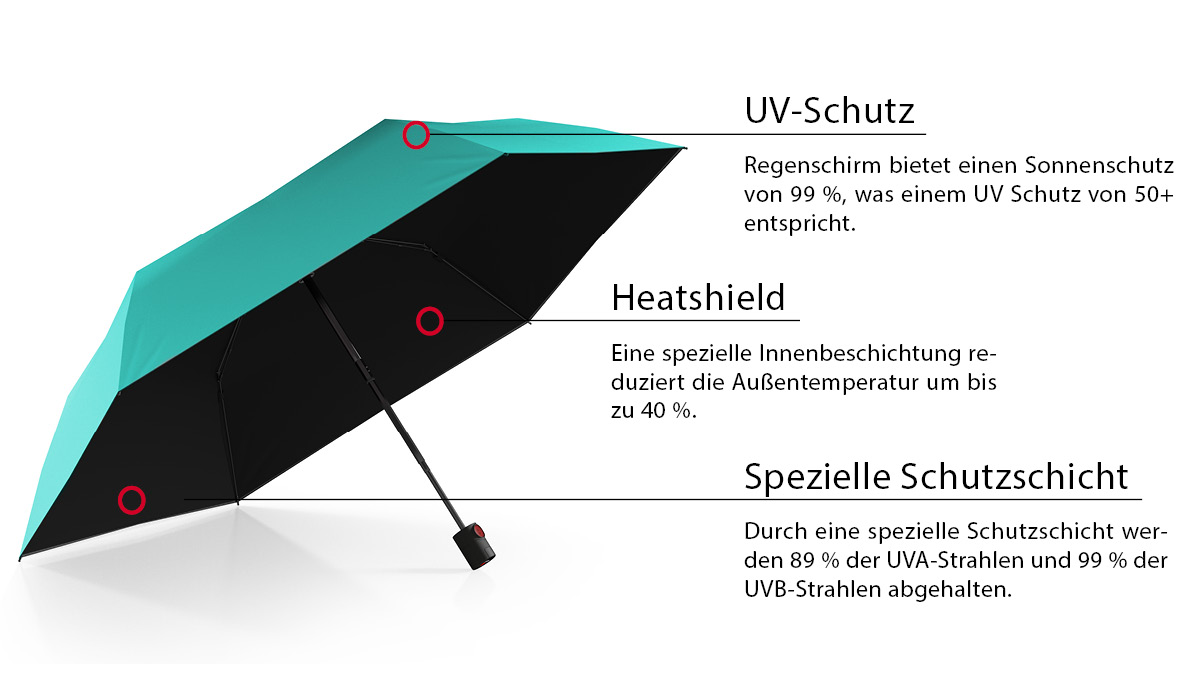 Türkiser Knirps Regenschirm mit Hitze- und UV-Schutz
